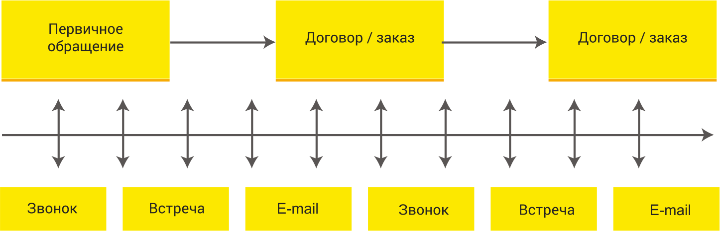 tablica_crm