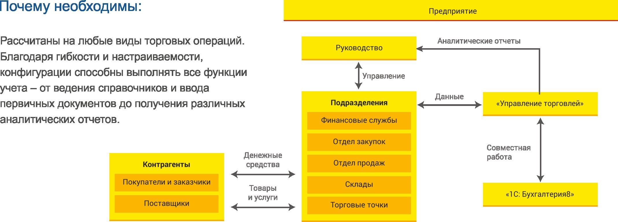 tablica_torg